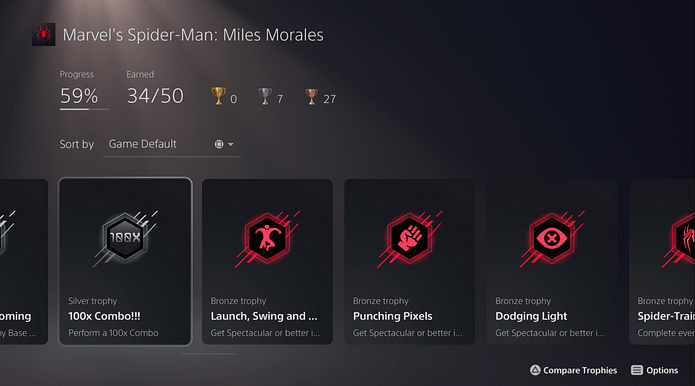 Trophies on the PS5